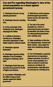 Washington & the second amendment evidence comparison